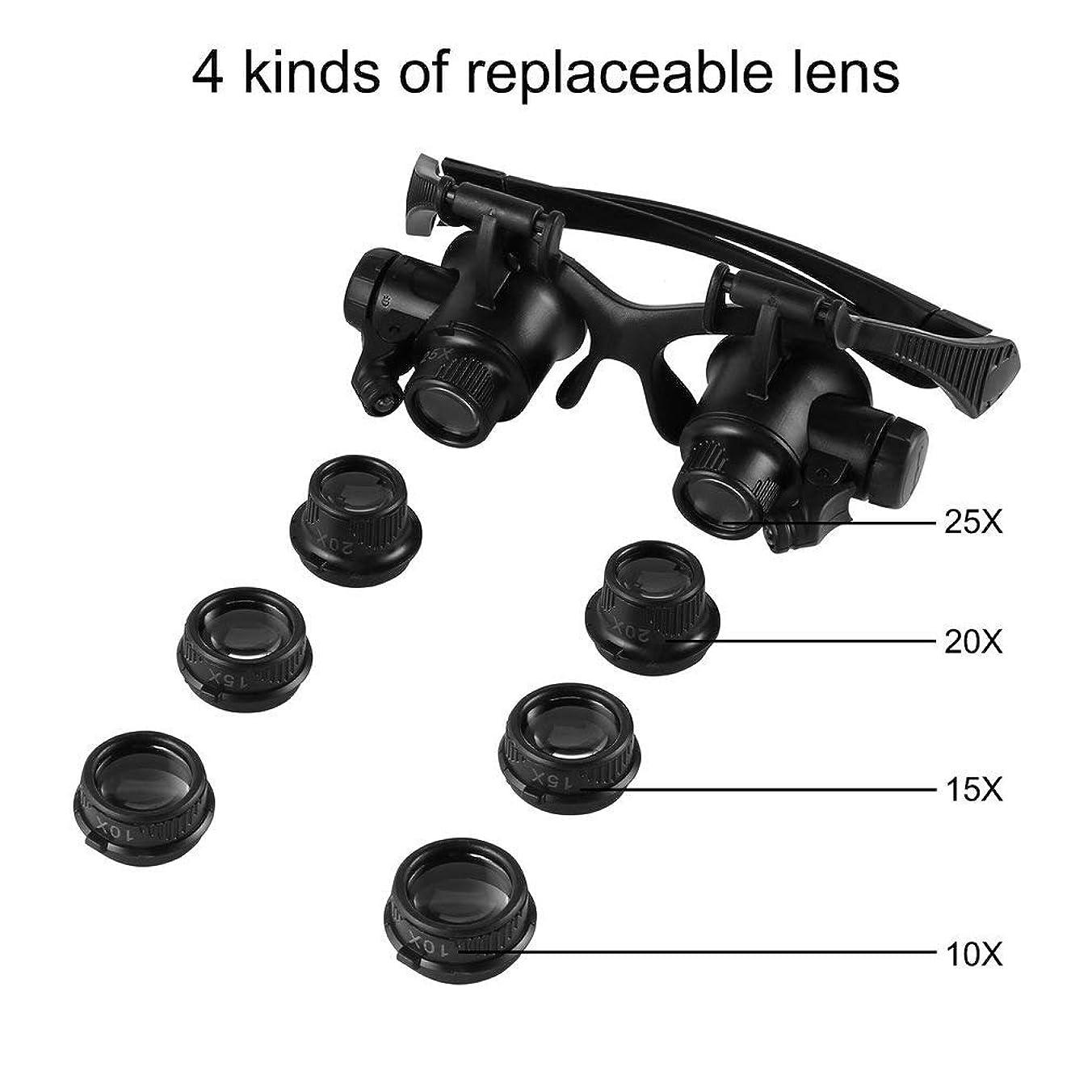 文芸誘惑する帝国教育?学習 虫眼鏡メガネルーペLED照明付き拡大鏡アイウェア時計修理10X 15X 20X 25Xデュアルアイジュエリールーペレンズ新しい