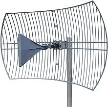 Best long range wlan antenna Reviews