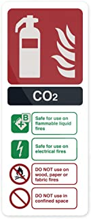 co2 extinguisher symbol