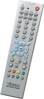 Vivanco UR 82 Telecomando