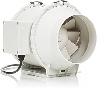 STERR - Extractor en línea con ventilador de conductos silenciosos 125 mm - DFA125