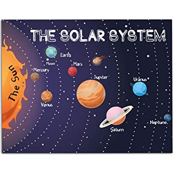 Buyartforless Our Solar System Smithsonian Educational Chart 36x24 Art Print Poster Classroom Teacher Planets