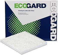 ECOGARD XC10475 Premium Cabin Air Filter Fits Nissan Versa and Versa Note 2014-2019, Micra 2015-2016