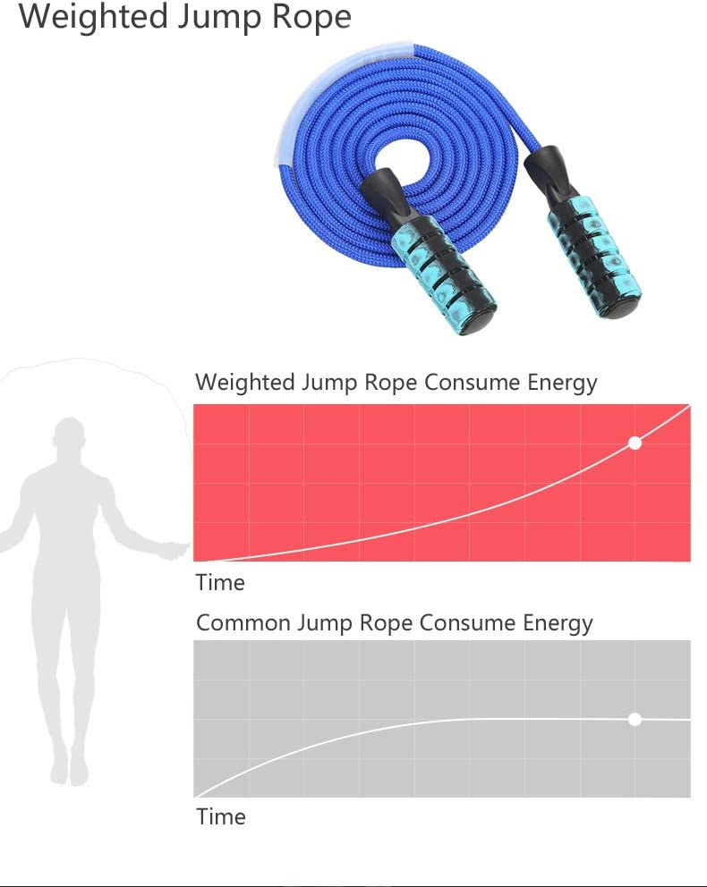 Skipping Rope Adult for Fitness Jump Rope Double Ball Bearings Gym Equipment Exercise for Men Women Kids Boxing MMA Endurance Training