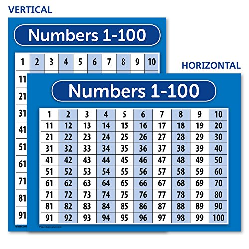 100s number chart - 3