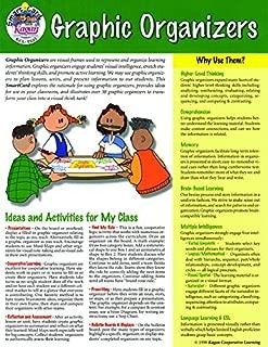 Kagan Cooperative Learning Smart Card: Graphic Organizers (TGO)