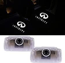 Best infinity car symbol Reviews
