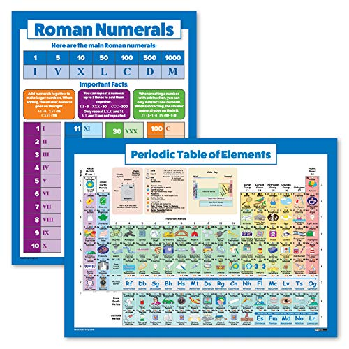 """2 Pack - Periodic Table of The Elements Poster for Kids & Roman Numerals Math Chart (Laminated, 18"""" x 24"""")"""