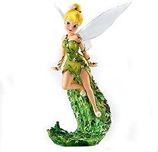 Enesco Disney Showcase Tinker Bell Couture de Force Figurine