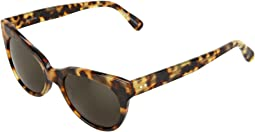 KAMALIKULTURE by Norma Kamali Square Cat Eye Sunglasses