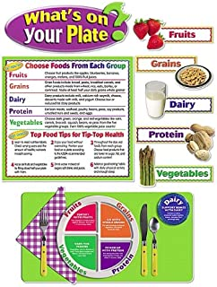whats on your plate bulletin board