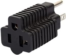 Nema 5-15P to 5-15R+5-20R AC Adapter, Vellcon Nema 5-15P to 5-15R, Nema 5-15P to 5-20R Power Adapter, USA 3Pin Male to Female AC Adapter, Black Color