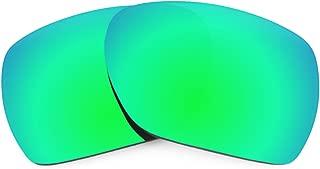 Revant Replacement Lenses for Oakley Deviation