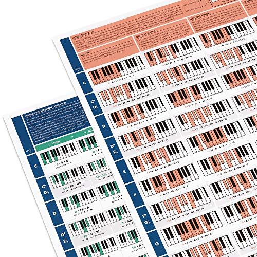 The Really Useful Piano Chord Bundle (Zusammengefaltete Version)