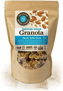 Reduced Sugar Almond Butter Chunk Granola