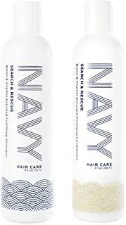 Best hair loss treatment shampoo and conditioner Reviews
