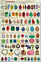Feenix Publishing Introduction to Gemstones Educational Science Chart Poster Laminated Poster 24 x 36in