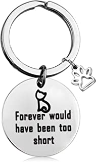 FEELMEM Cat Memorial Keychain Forever Would Have Been Too Short Paw Print Keychain Loss of Pet in Loving Memory of Cat Jewelry Gift for Cat Lover