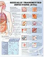 Best health education chart Reviews