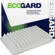 ECOGARD XA5655 Premium Engine Air Filter Fits Pontiac Vibe 1.8L 2009-2010 | Scion xD 1.8L 2008-2014, iM 1.8L 2016 | Toyota Corolla 1.8L 2009-2019, Yaris 1.5L 2006-2018, Matrix 1.8L 2009-2014