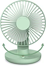SMARTDEVIL Portable Small Desk Fan, Lower Noise, USB Rechargeable Battery Operated Fan with Multiple Speeds, 3000mAh Batte...