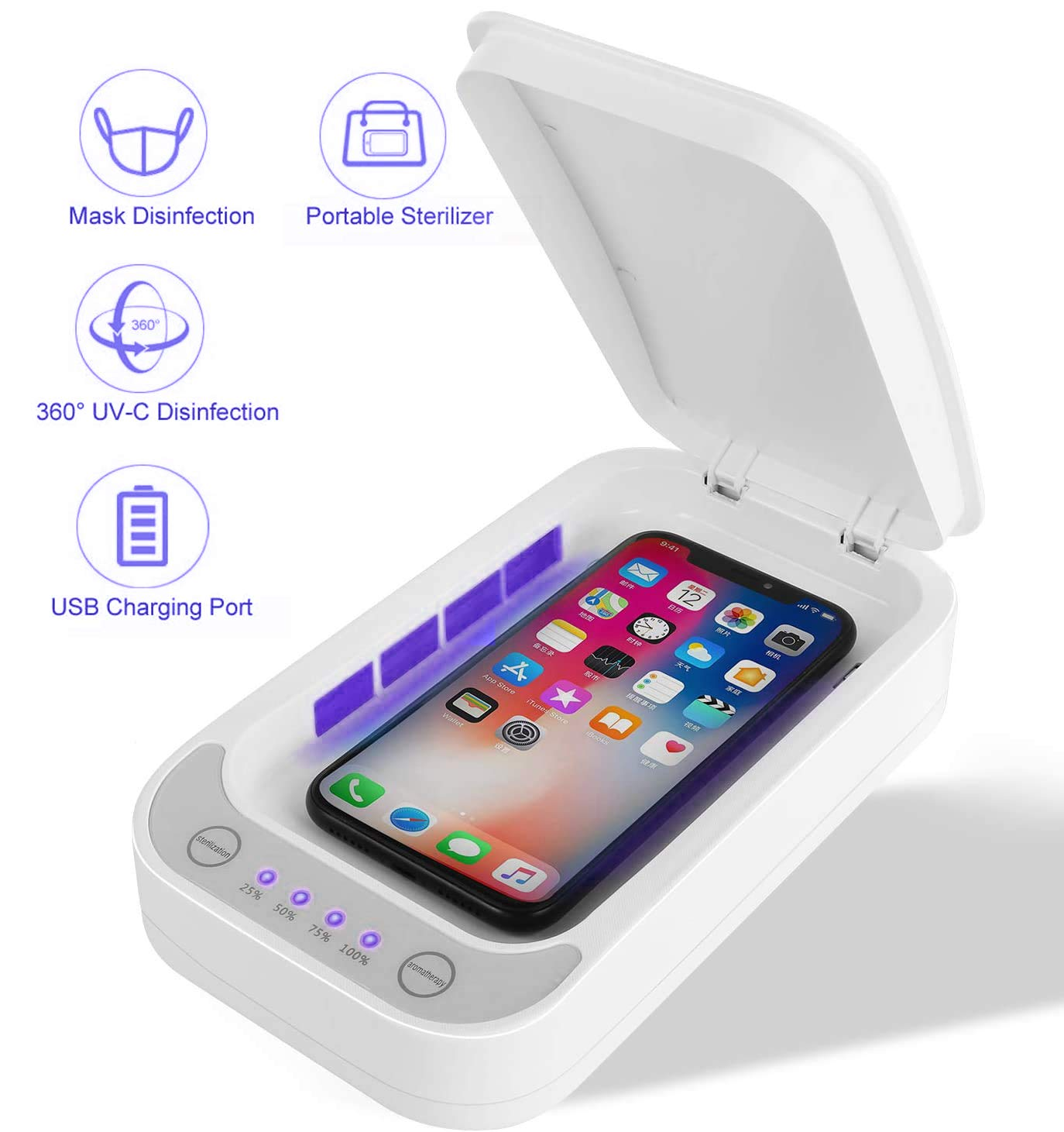 Uv Cell Phone Sanitizer Lopoo Portable Buy Online In Macedonia At Desertcart