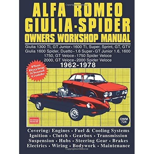 Alfa Romeo Spider: Amazon.com on