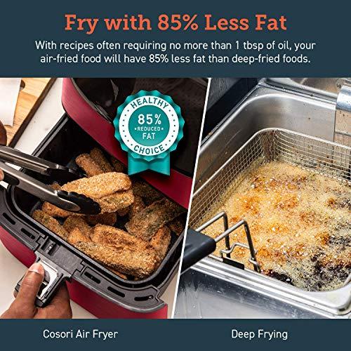 COSORI Air Fryer 3.7QT Red (Renewed)