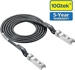 cisco passive twinax cables