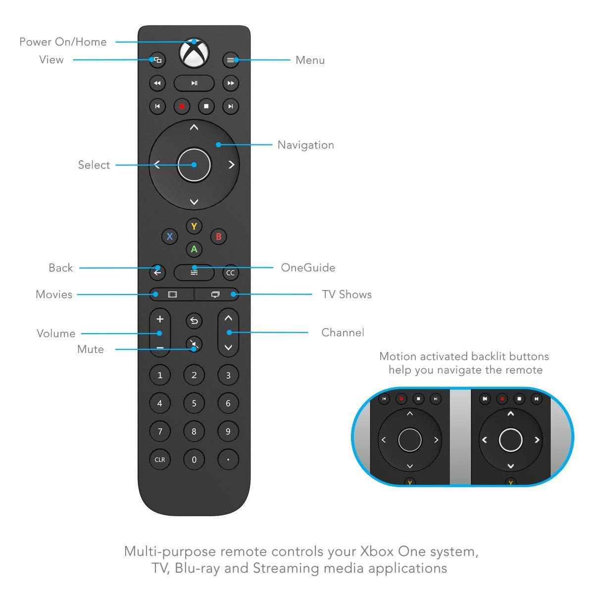 PDP - Mando A Distancia, Talon Media (Xbox One): Amazon.es: Videojuegos
