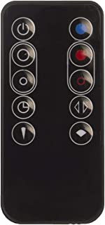 Replacement Remote Control 966538-01/966538-04 for Dyson Fan Hot+Cool Jet Focus AM09 (Black)