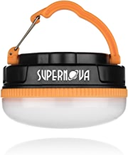 Supernova Halo 180 Extreme Rechargeable LED Camping and...
