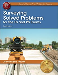 Surveying Solved Problems
