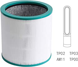 Replacement Filter, for Dyson Pure Cool Link TP02, TP03,Dyson Tower Purifier, Part no 968126-03