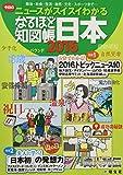 なるほど知図帳 日本 2016 (地図帳   マップル)