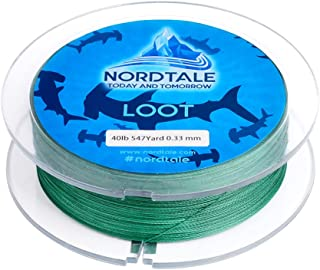 Best grey braided fishing line Reviews