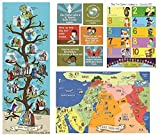 Bible Posters for Kids (Set of 4) Lord's Prayer,...