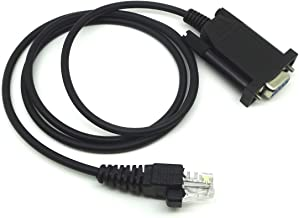 FOR COM Program Programming Cable For Icom Radio OPC-1122 IC-A110 IC-A110EURO ICA200