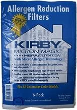 2x Motorkohlen Kohlestifte Carbonbürste 6*9*23mm für Kirby G1 G2 G3 G4 G5 G6 G7
