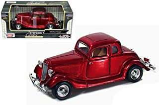 Best 1934 ford collection Reviews
