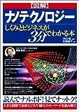 図解 ナノテクノロジー―しくみとビジネスが3分でわかる本