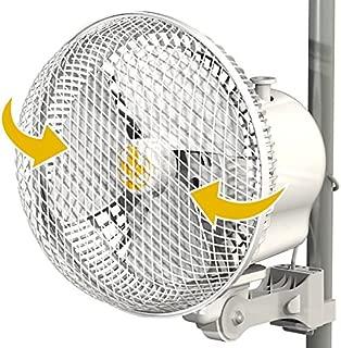 Secret Jardin Version 2.0 Oscillating Monkey Fan 20W Fits 0.63