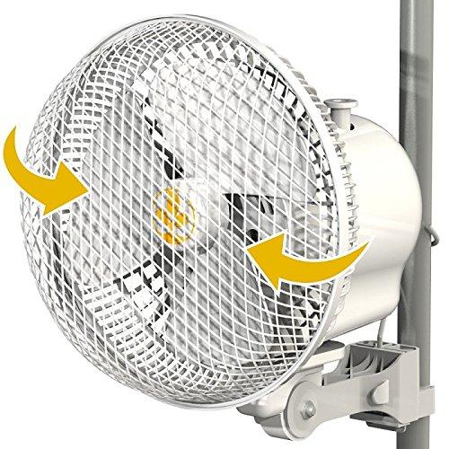 Secret Jardin Version 2.0 Oscillating Monkey Fan 20W Fits 0.63  - 0.83  Inch Grow Tent Poles