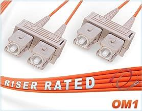 FiberCablesDirect - 0.5M OM1 SC SC Fiber Patch Cable | 1Gb Duplex 62.5/125 SC to SC Multimode Jumper 0.5 Meter (1.64ft) | Length Options: 0.5M-300M | 1gb 10gb mmf scupc sfp 1gbase mmf ofnr om1-sc-sc