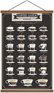 Espresso Coffee Patent Print Poster Infographic Guide Painting Coffee Lover Gift Kitchen Living Room Art Decor Printed on ...
