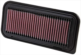 K&N 33-2211 High Performance Replacement Air Filter