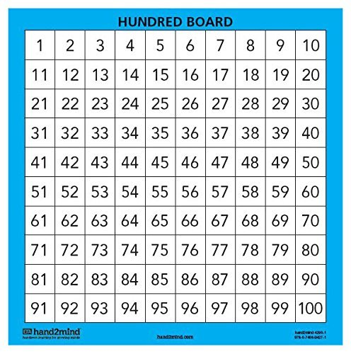 hand2mind Laminated Hundred Boards Double Sided fo depot Chart Sales of SALE items from new works Number