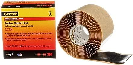 924 atg tape