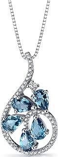 London Blue Topaz Dewdrop Pendant Necklace Sterling Silver 2.5 Carats