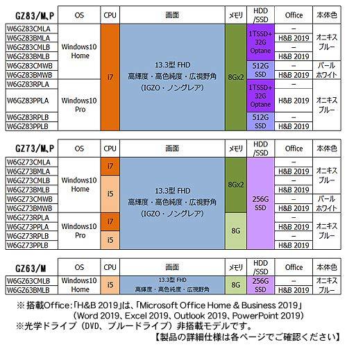 dynabook『GZ73/ML(W6GZ73BMLB)』